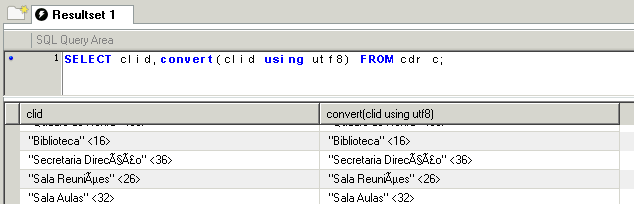 FREEPBX-8057] Wrong charset in CDR records/connection - Sangoma